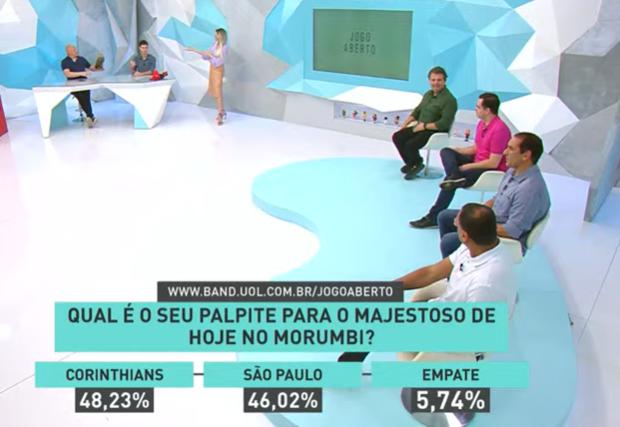São Paulo x Corinthians: veja os palpites do Jogo Aberto para o Majestoso