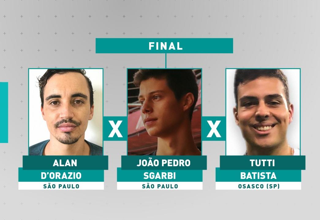 Alan, João ou Tutti: Quem merece ser o vencedor do Microfone Aberto no Kwai?