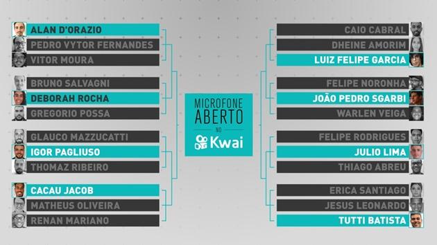 Microfone Aberto no Kwai: Conheça os 8 classificados para as quartas de final