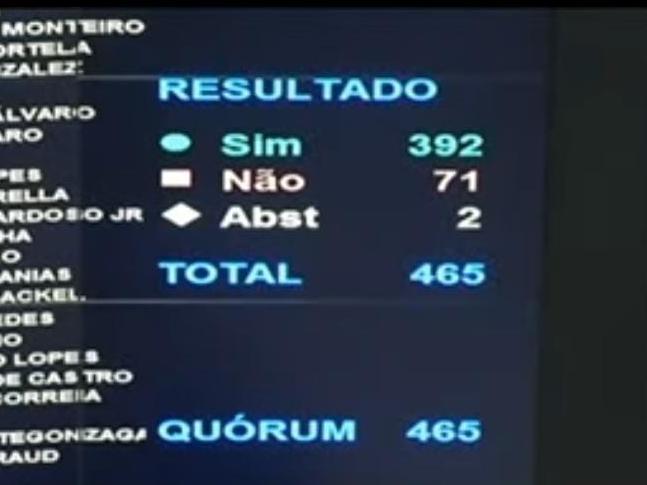 Atual política de preços da Petrobras não será alterada