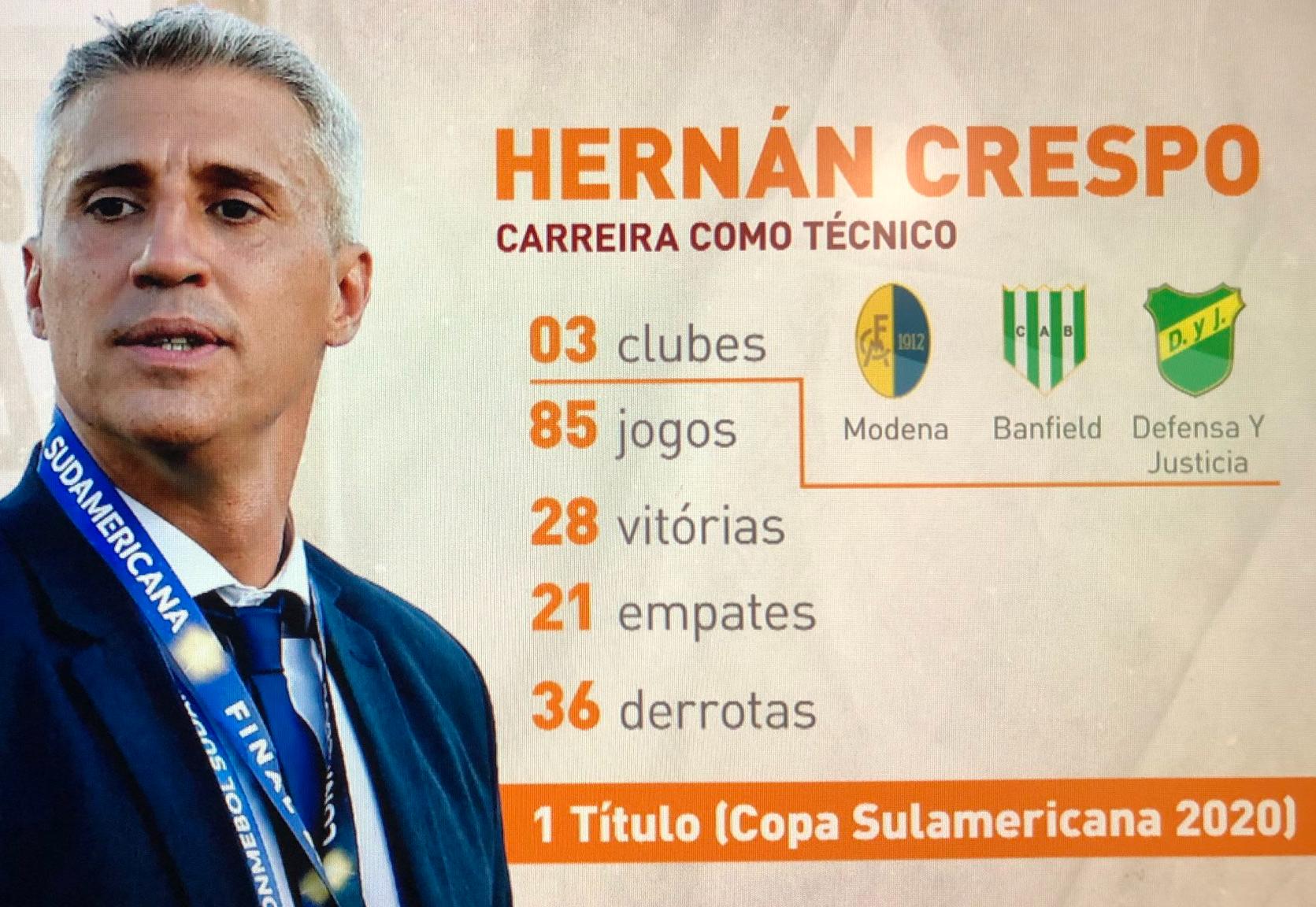 """Neto diz que São Paulo é uma Ferrari para Crespo: """"Quem é ele como treinador?"""""""