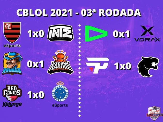Em jogo tenso, Flamengo vence INTZ e continua na liderança; Vorax surpreende e também vence