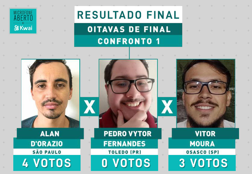 Microfone Aberto no Kwai: Alan D'Orazio se classifica para as quartas de final