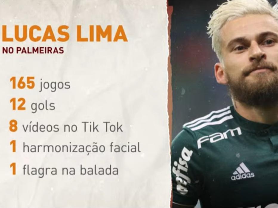 """""""Você é um moleque"""": Neto se revolta com saída noturna de Lucas Lima"""